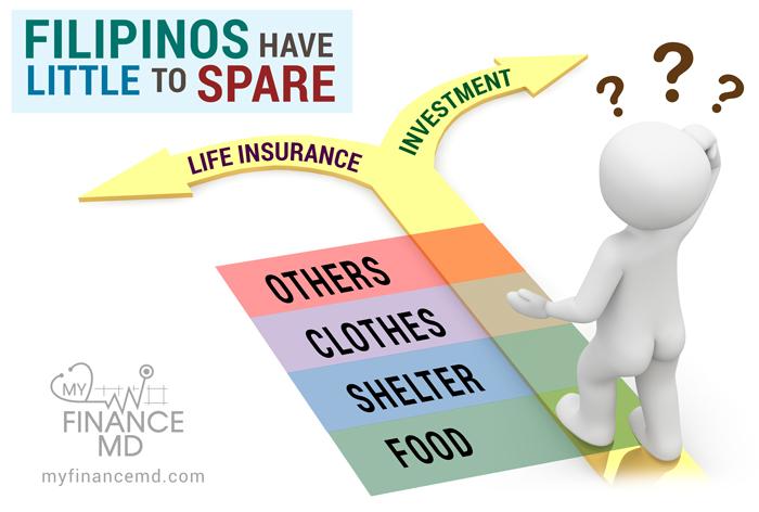 Define Variable Life Insurance