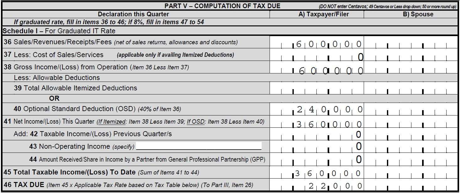 How To File The First Quarterly Income Tax Return (TRAIN