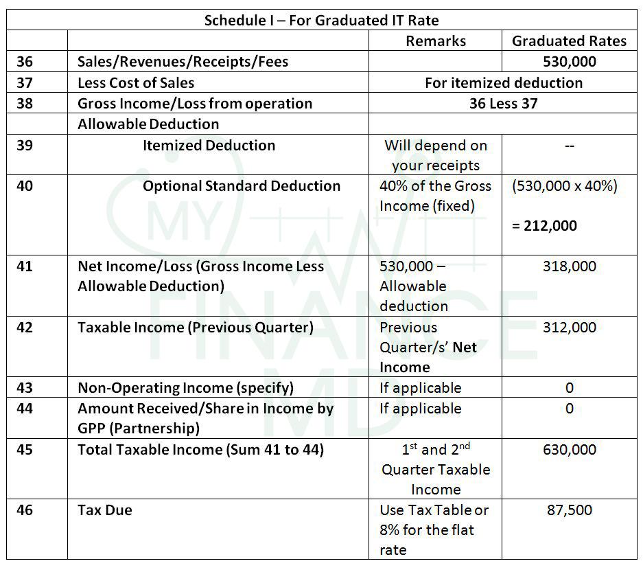 how to compute tax return