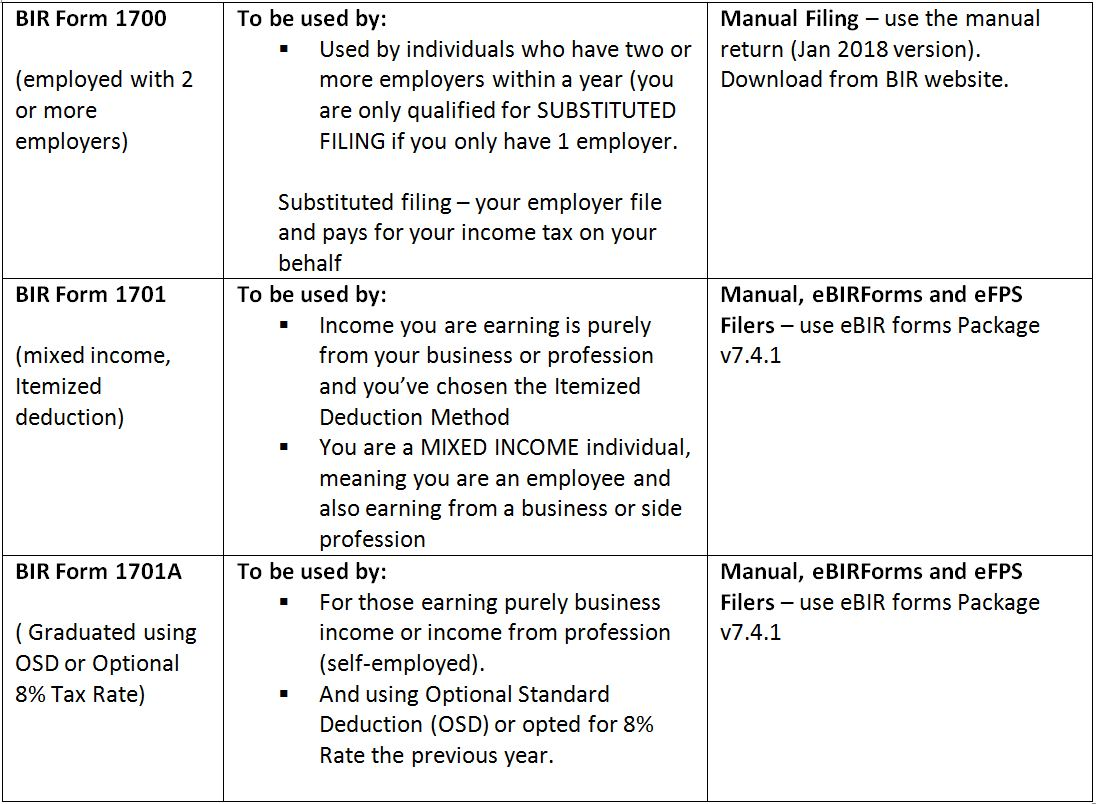 How To File and Pay Your Annual Income Tax Using BIR Form